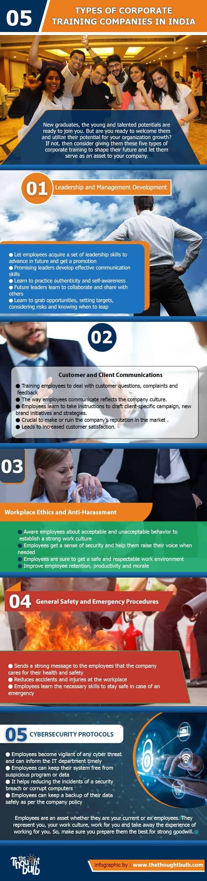 Types of Corporate Training Programs