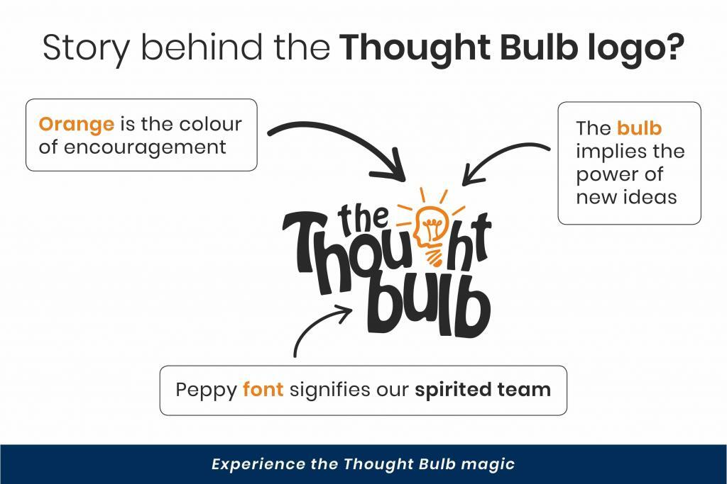 Description of the thought bulb logo