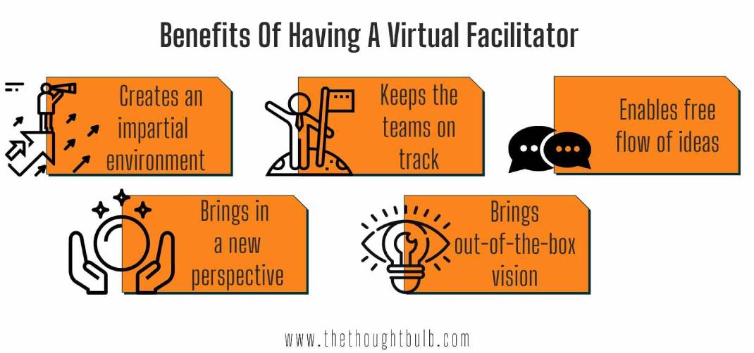 What are the benefits of a Virtual Trainer