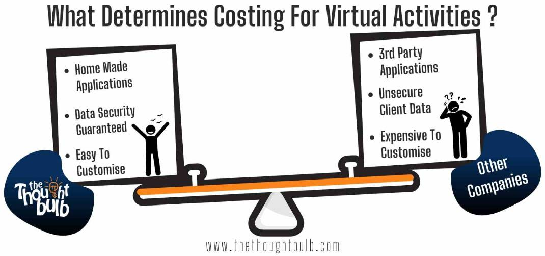 What is the Cost of Online Team Games