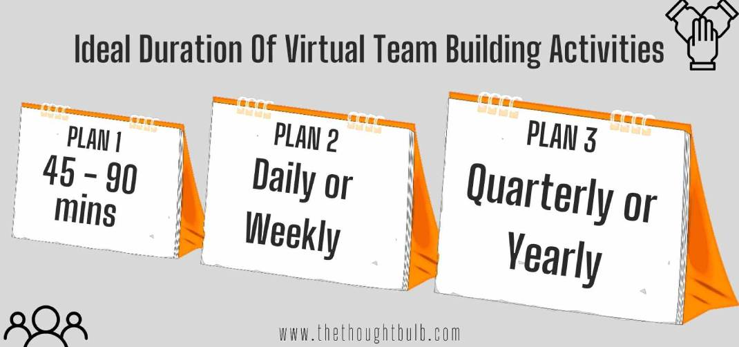 What is the Ideal Duration of Online Team Games