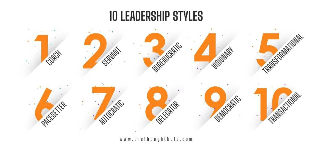 Which are the 10 Leadership Styles
